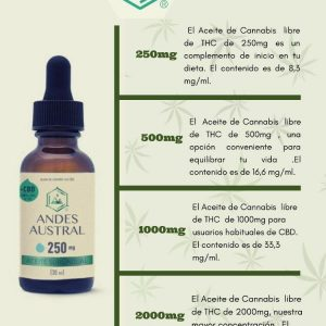 Aceite de cannabis libre de THC sublingual Andes Austral 2000mg