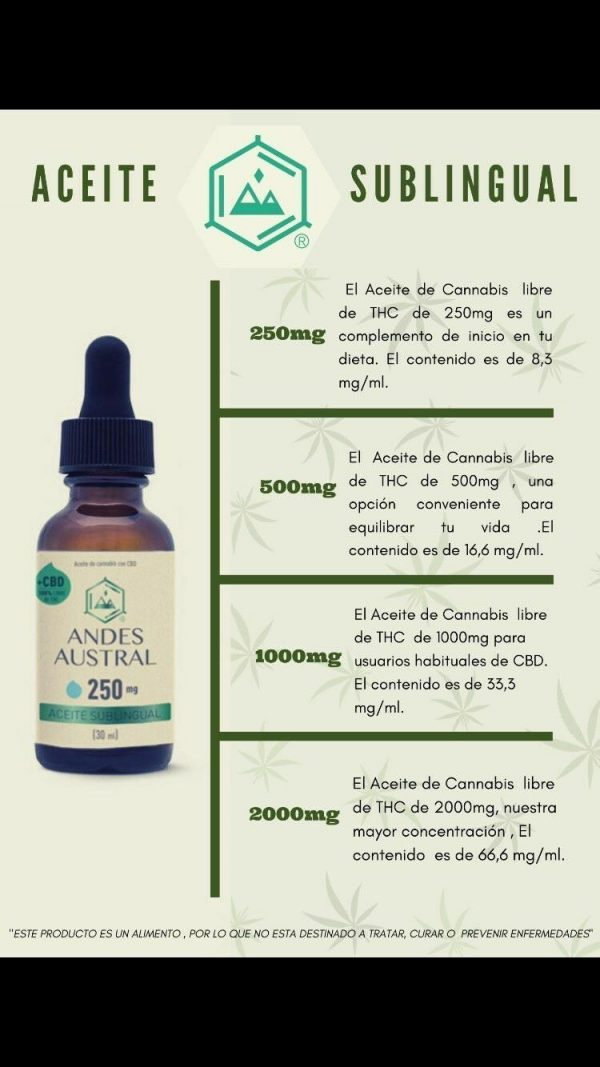 Aceite de cannabis libre de THC sublingual Andes Austral 250mg