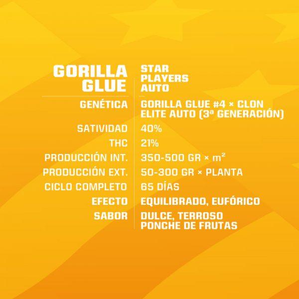 Auto Gorila Glue BSF - (x2)